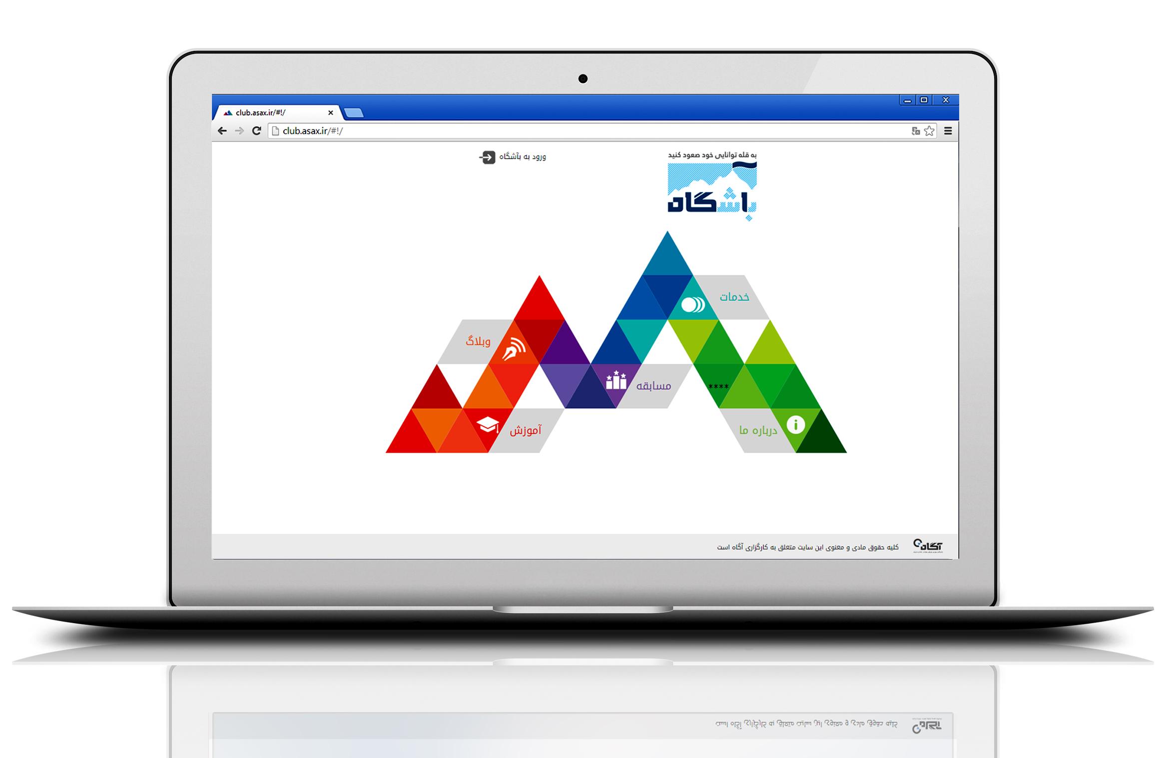 راهنمای بآشگاه مشتریان آگاه، کارگزاری آگاه، ورود به بآشگاه، نحوه ثبت نام در بآشگاه مشتریان، عضویت در بآشگاه، تغییر عکس پروفایل، منوی کاربری بآشگاه، نوار ابزار بآشگاه، محاسبه ريال و امتیاز بآشگاه