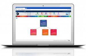 راهنمای بآشگاه مشتریان آگاه، کارگزاری آگاه، ورود به بآشگاه، نحوه ثبت نام در بآشگاه مشتریان، عضویت در بآشگاه، تغییر عکس پروفایل، منوی کاربری بآشگاه، نوار ابزار بآشگاه، محاسبه ریال و امتیاز بآشگاه، انتقال امتیاز, انتقال ژنولوژی, گزارش امتیازات, تراز ریال وهزینه, اتصال با سایر سیستم ها, اتصال با ساعت همفکران, اتصال با سایت آواگلد, ثبت درخواست واریز وجه, مسابقه