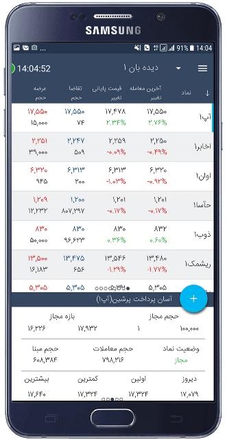 اطلاعات معاملاتی نماد در اپلیکیشن آسا