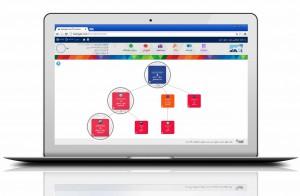 راهنمای بآشگاه مشتریان آگاه، کارگزاری آگاه، ورود به بآشگاه، نحوه ثبت نام در بآشگاه مشتریان، عضویت در بآشگاه، تغییر عکس پروفایل، منوی کاربری بآشگاه، نوار ابزار بآشگاه، محاسبه ریال و امتیاز بآشگاه،