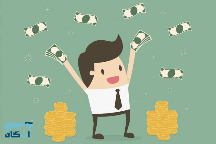 روش های افزایش سرمایه, حق تقدم سهام, سلب حق تقدم, افزایش سرمایه از محل مطالبات, محاسبه قیمت سهم پس از افزایش سرمایه مراحل افزایش سرمایه, کاهش سرمایه, تجدید ارزیابی دارایی ها, مهلت استفاده از حق تقدم, بورس اوراق بهادار, کارگزاری آگاه, بآشگاه مشتریان کارگزاری آگاه,