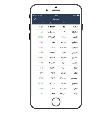 لیست دارایی در اپلیکیشن آسا