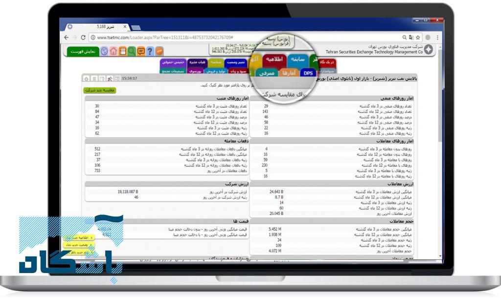 آگاه اکسپرس,  آموزش بآشگاه, بآشگاه مشتریان کارگزاری آگاه,  پی بر ای,  پیش بینی سود هر سهم,  سامانهی معاملات برخط,  کارگزاری آگاه,  نسبت p/e