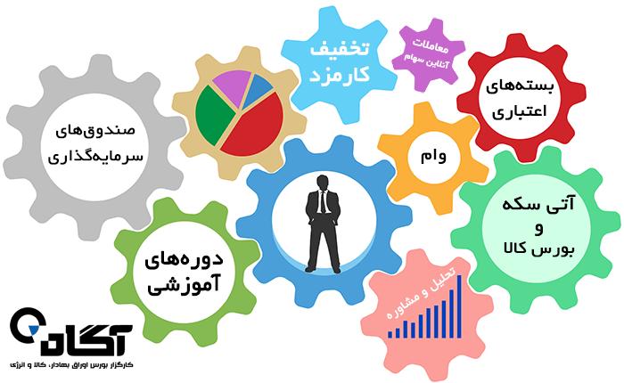 خدمات قابل ارائه به مشتریان کارگزاری آگاه