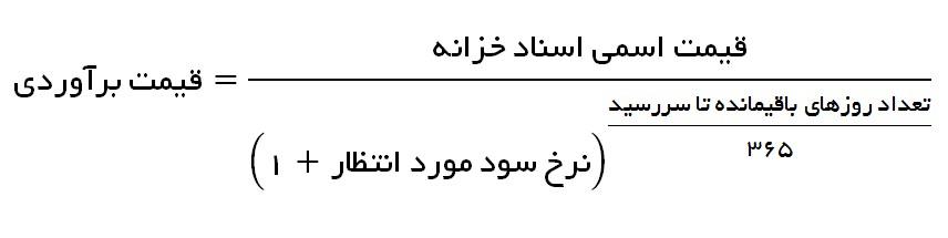 اوراق خزانه اسلامی, اخزا, سخا, بدون ریسک