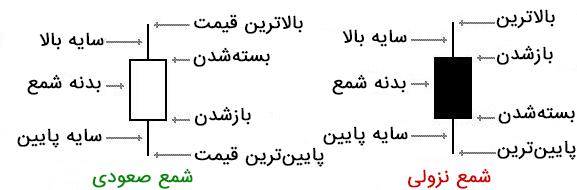 جواب سوالات باشگاه آگاه - یکشنبه ۱۷ بهمن ماه ۱۳۹۵