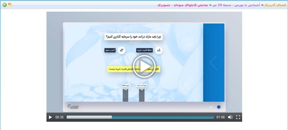 راهنمای استفاده از سیستم آموزش مجازی کارگزاری آگاه