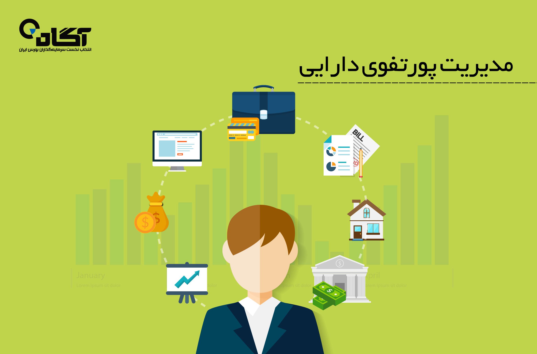 مدیریت پرتفوی دارایی