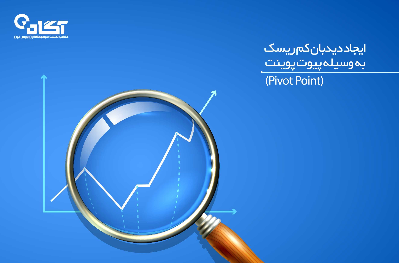 ایجاد دیدبان کمریسک به وسیله پیوت پوینت (Pivot Point)