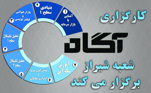 بورس شیراز