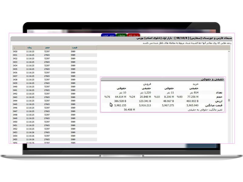 مشاهده اطلاعات کد به کد در سهم