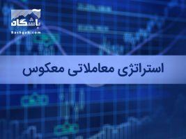 اشتراتژی معاملاتی معکوس چیست؟