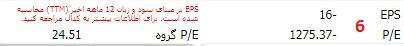 eps در سایت tse