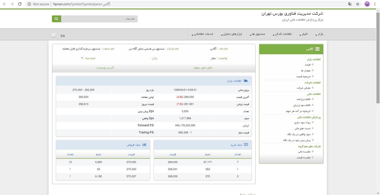 اظلاعات صندوق های سرمایه گذاری در سایت fipiran