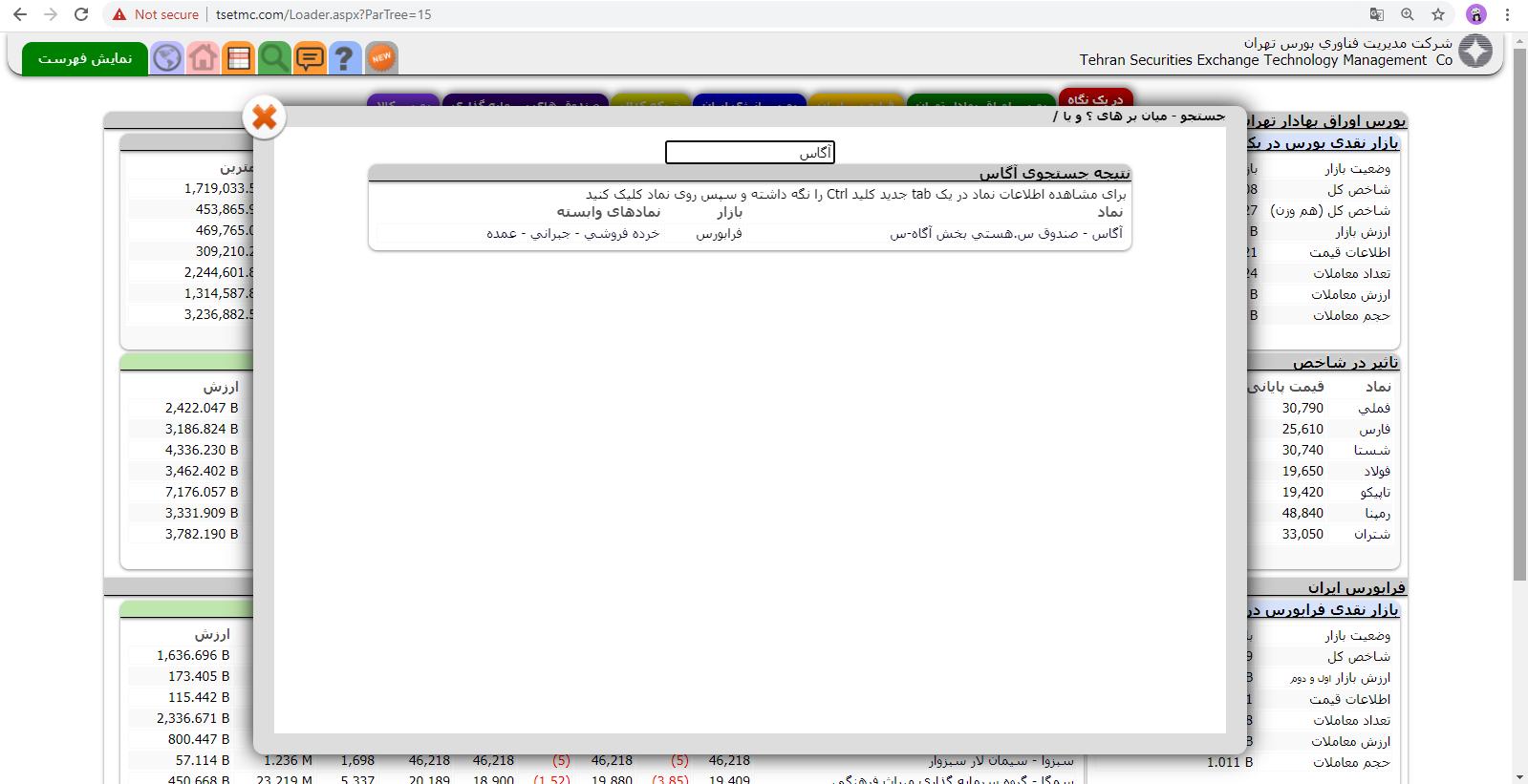 صندوق های قابل معامله در سایت tsetmc